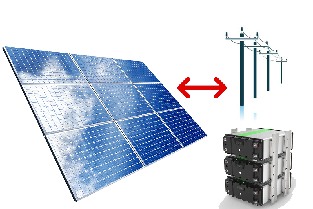 Grid-tied solar with battery backup