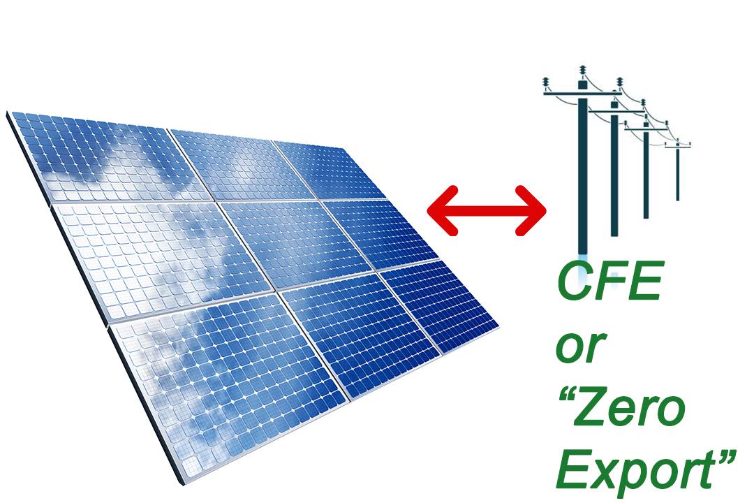 Grid-tied or zero-export